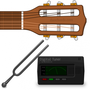 Equipment for Tuning a Guitar